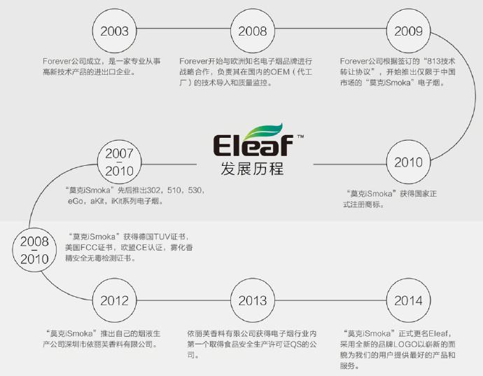 依丽芙(Eleaf)新款iStick-TC100W机械电子烟