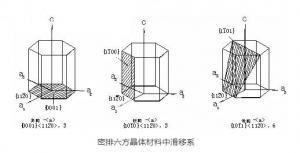 镁合金压铸工艺的一些知识介绍
